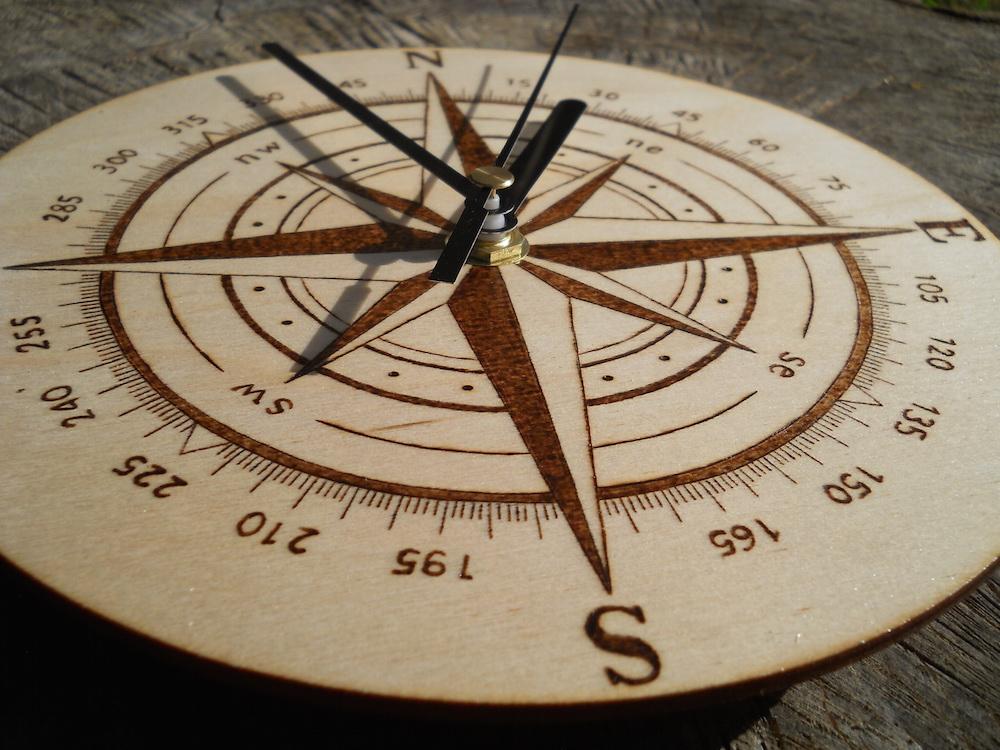 Iránytű óra